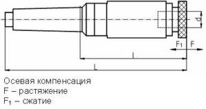 invs_43